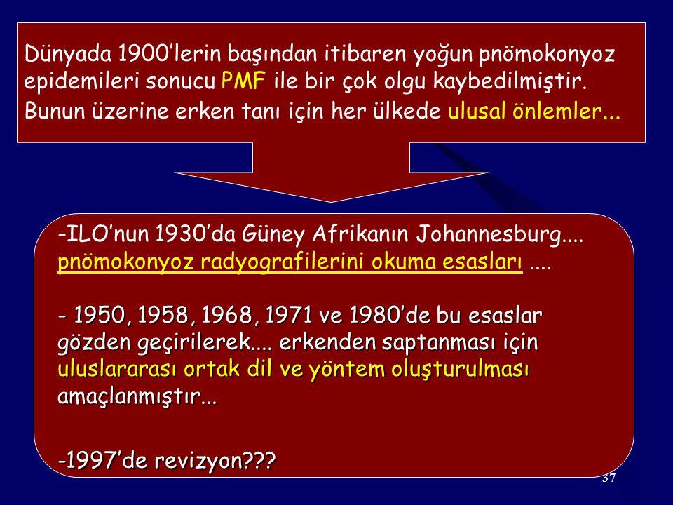 37 - 1950, 1958, 1968, 1971 ve 1980'de bu esaslar gözden geçirilerek.... erkenden saptanması için uluslararası ortak dil ve yöntem oluşturulması amaçl