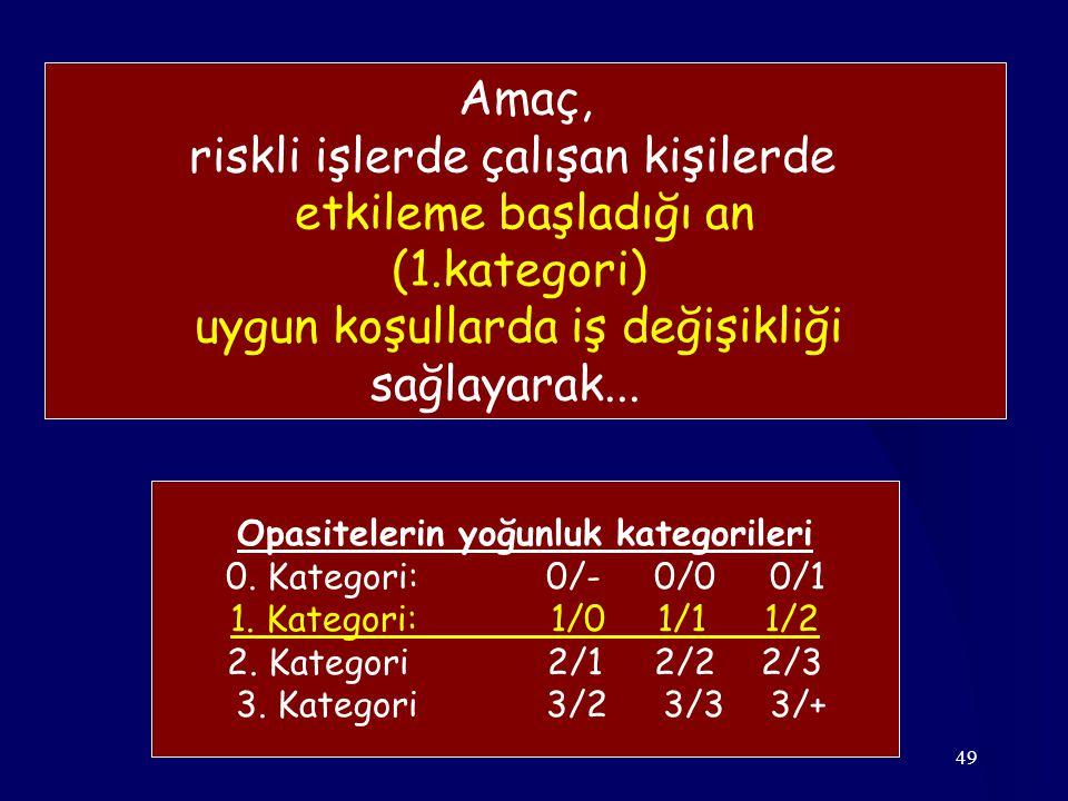 49 Opasitelerin yoğunluk kategorileri 0. Kategori: 0/- 0/0 0/1 1. Kategori:1/01/11/2 2. Kategori2/12/22/3 3. Kategori 3/2 3/3 3/+ Amaç, riskli işlerde