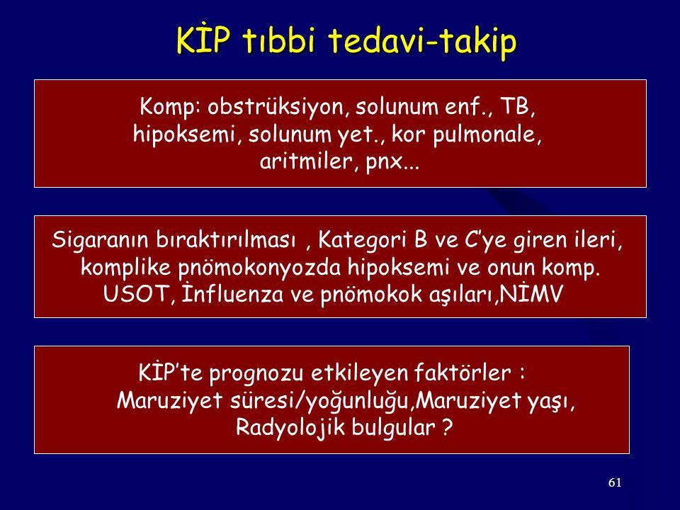 61 KİP tıbbi tedavi-takip Komp: obstrüksiyon, solunum enf., TB, hipoksemi, solunum yet., kor pulmonale, aritmiler, pnx... Sigaranın bıraktırılması, Ka
