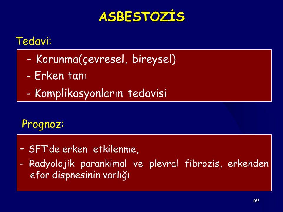 69 ASBESTOZİS - Korunma(çevresel, bireysel) - Erken tanı - Komplikasyonların tedavisi Prognoz: - SFT'de erken etkilenme, - Radyolojik parankimal ve plevral fibrozis, erkenden efor dispnesinin varlığı Tedavi: