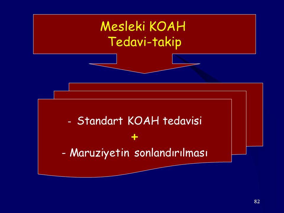 82 Mesleki KOAH Tedavi-takip - Standart KOAH tedavisi + - Maruziyetin sonlandırılması