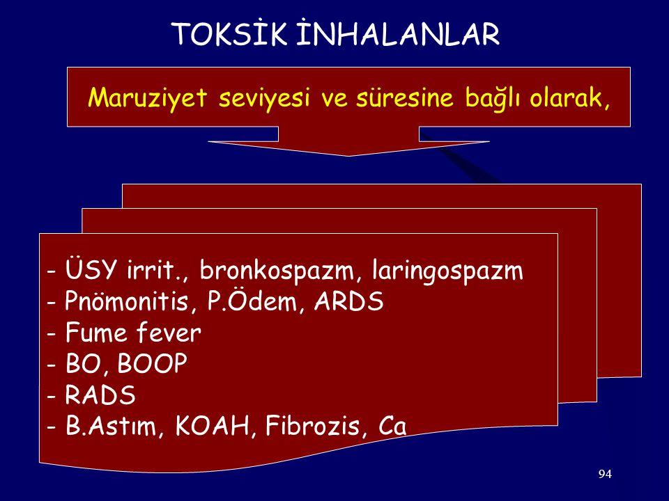 94 TOKSİK İNHALANLAR Maruziyet seviyesi ve süresine bağlı olarak, - ÜSY irrit., bronkospazm, laringospazm - Pnömonitis, P.Ödem, ARDS - Fume fever - BO