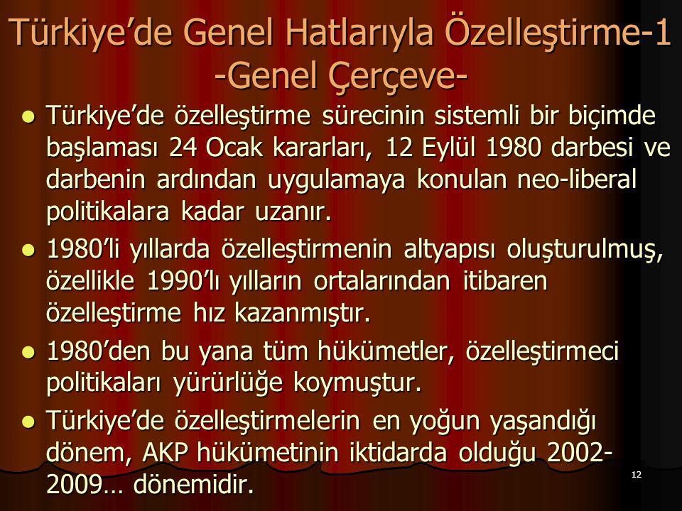 12 Türkiye'de Genel Hatlarıyla Özelleştirme-1 -Genel Çerçeve- Türkiye'de özelleştirme sürecinin sistemli bir biçimde başlaması 24 Ocak kararları, 12 E