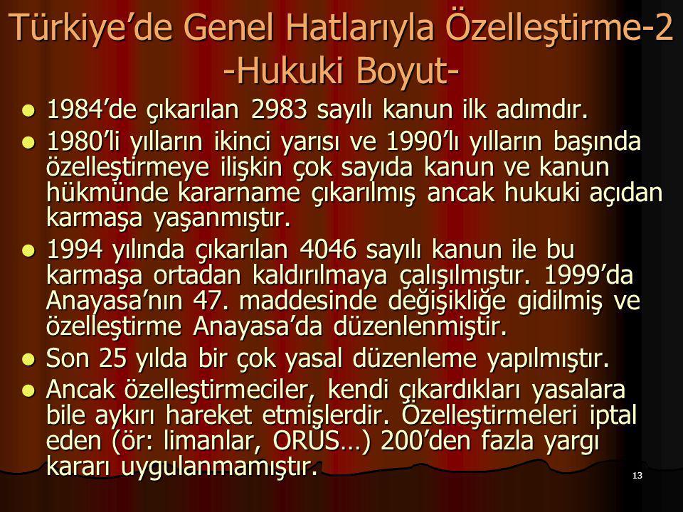 13 Türkiye'de Genel Hatlarıyla Özelleştirme-2 -Hukuki Boyut- 1984'de çıkarılan 2983 sayılı kanun ilk adımdır. 1984'de çıkarılan 2983 sayılı kanun ilk