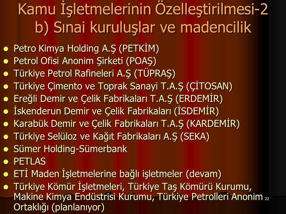 22 Kamu İşletmelerinin Özelleştirilmesi-2 b) Sınai kuruluşlar ve madencilik Petro Kimya Holding A.Ş (PETKİM) Petro Kimya Holding A.Ş (PETKİM) Petrol O