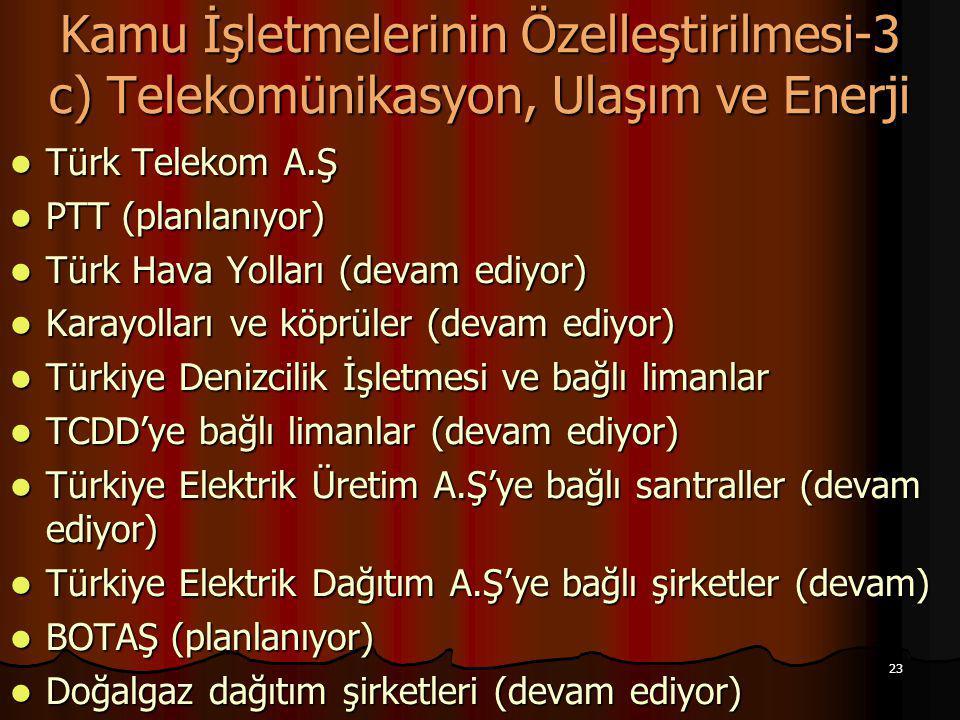 23 Kamu İşletmelerinin Özelleştirilmesi-3 c) Telekomünikasyon, Ulaşım ve Enerji Türk Telekom A.Ş Türk Telekom A.Ş PTT (planlanıyor) PTT (planlanıyor)