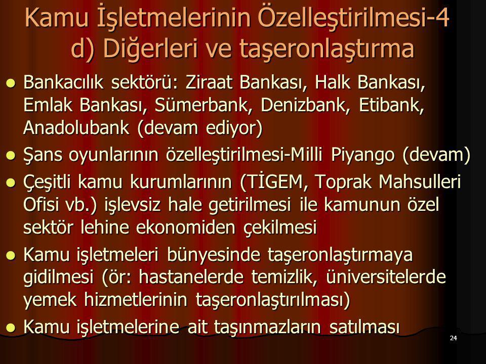 24 Kamu İşletmelerinin Özelleştirilmesi-4 d) Diğerleri ve taşeronlaştırma Bankacılık sektörü: Ziraat Bankası, Halk Bankası, Emlak Bankası, Sümerbank,