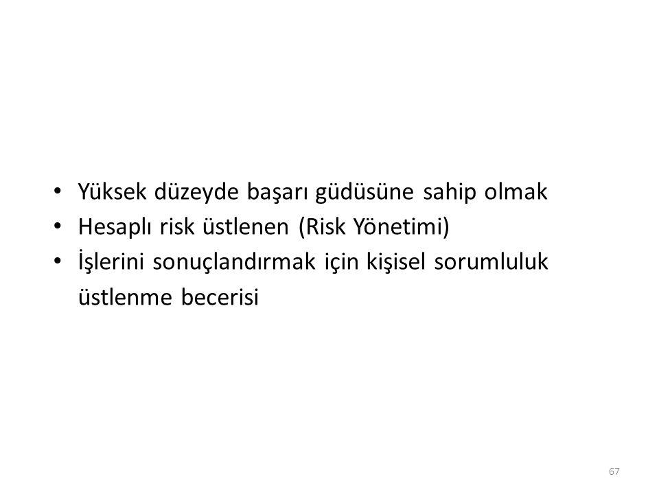 Yüksek düzeyde başarı güdüsüne sahip olmak Hesaplı risk üstlenen (Risk Yönetimi) İşlerini sonuçlandırmak için kişisel sorumluluk üstlenme becerisi 67
