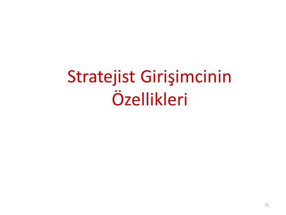 70 Stratejist Girişimcinin Özellikleri