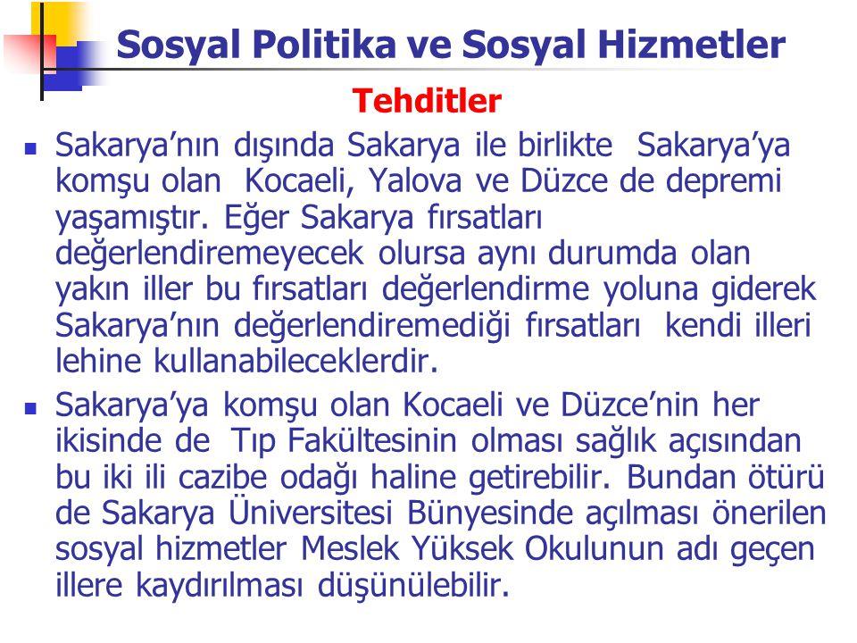 Tehditler Sakarya'nın dışında Sakarya ile birlikte Sakarya'ya komşu olan Kocaeli, Yalova ve Düzce de depremi yaşamıştır.