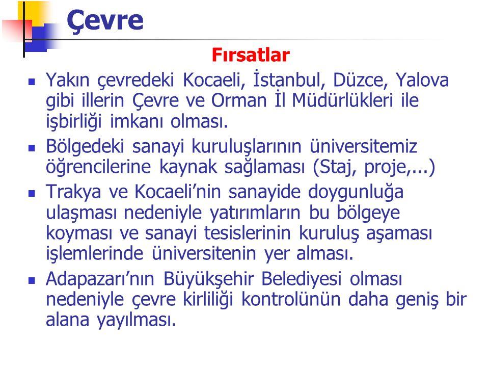Fırsatlar Yakın çevredeki Kocaeli, İstanbul, Düzce, Yalova gibi illerin Çevre ve Orman İl Müdürlükleri ile işbirliği imkanı olması.