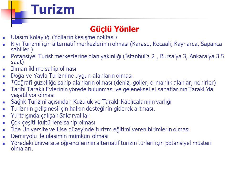 Güçlü Yönler Ulaşım Kolaylığı (Yolların kesişme noktası) Kıyı Turizmi için alternatif merkezlerinin olması (Karasu, Kocaali, Kaynarca, Sapanca sahilleri) Potansiyel Turist merkezlerine olan yakınlığı (İstanbul'a 2, Bursa'ya 3, Ankara'ya 3.5 saat) Ilıman iklime sahip olması Doğa ve Yayla Turizmine uygun alanların olması *Coğrafi güzelliğe sahip alanların olması (deniz, göller, ormanlık alanlar, nehirler) Tarihi Taraklı Evlerinin yörede bulunması ve geleneksel el sanatlarının Taraklı'da yaşatılıyor olması Sağlık Turizmi açısından Kuzuluk ve Taraklı Kaplıcalarının varlığı Turizmin gelişmesi için halkın desteğinin giderek artması.