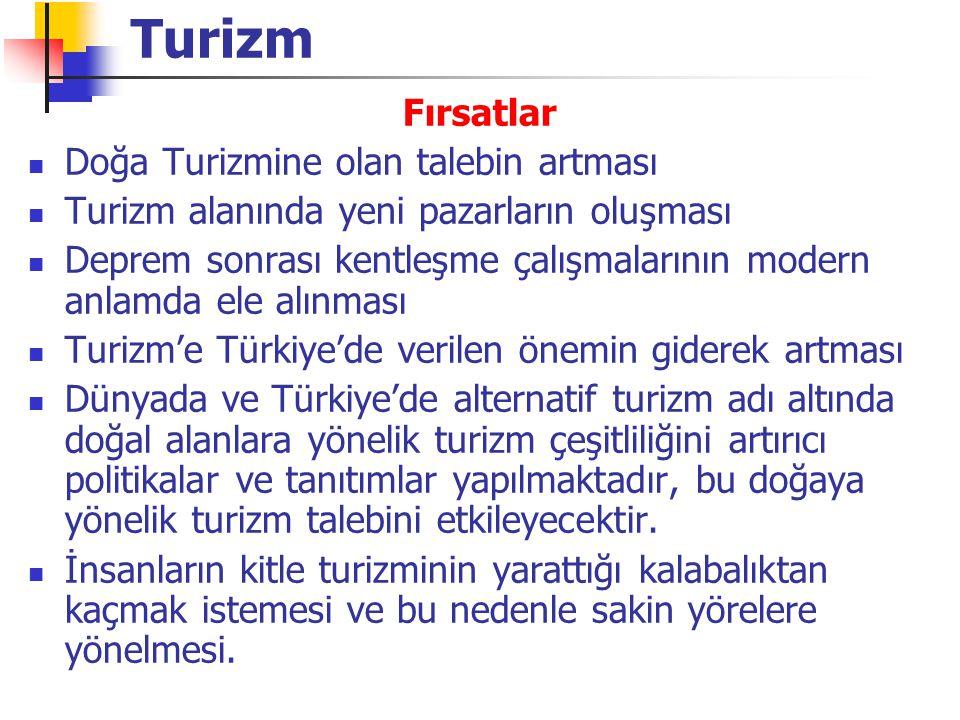 Fırsatlar Doğa Turizmine olan talebin artması Turizm alanında yeni pazarların oluşması Deprem sonrası kentleşme çalışmalarının modern anlamda ele alınması Turizm'e Türkiye'de verilen önemin giderek artması Dünyada ve Türkiye'de alternatif turizm adı altında doğal alanlara yönelik turizm çeşitliliğini artırıcı politikalar ve tanıtımlar yapılmaktadır, bu doğaya yönelik turizm talebini etkileyecektir.