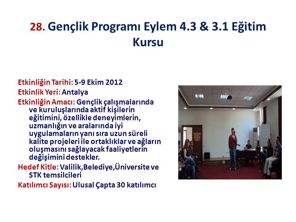 28. Gençlik Programı Eylem 4.3 & 3.1 Eğitim Kursu Etkinliğin Tarihi: 5-9 Ekim 2012 Etkinlik Yeri: Antalya Etkinliğin Amacı: Gençlik çalışmalarında ve