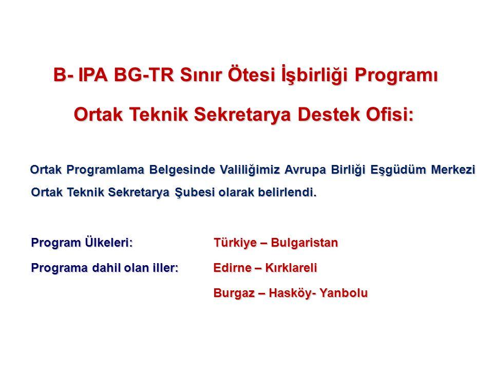 B- IPA BG-TR Sınır Ötesi İşbirliği Programı B- IPA BG-TR Sınır Ötesi İşbirliği Programı Ortak Teknik Sekretarya Destek Ofisi: Ortak Programlama Belgesinde Valiliğimiz Avrupa Birliği Eşgüdüm Merkezi Ortak Teknik Sekretarya Şubesi olarak belirlendi.