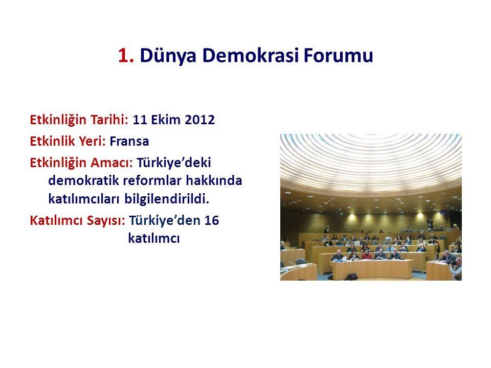 1. Dünya Demokrasi Forumu Etkinliğin Tarihi: 11 Ekim 2012 Etkinlik Yeri: Fransa Etkinliğin Amacı: Türkiye'deki demokratik reformlar hakkında katılımcı