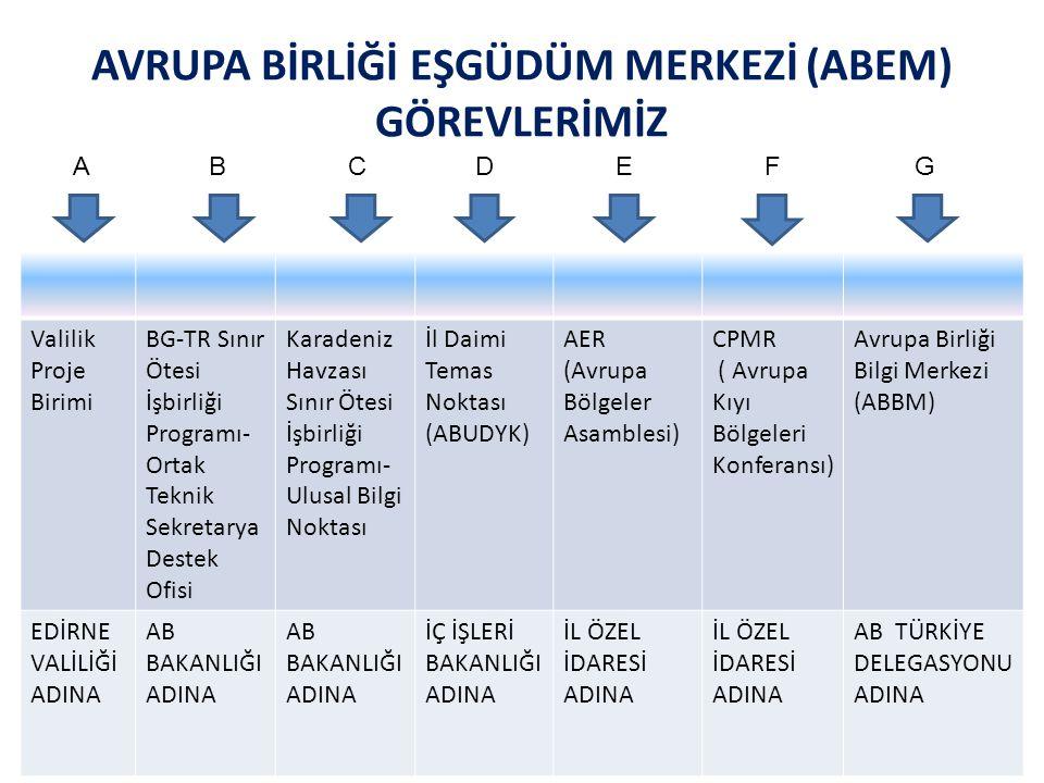 Valilik Proje Birimi BG-TR Sınır Ötesi İşbirliği Programı- Ortak Teknik Sekretarya Destek Ofisi Karadeniz Havzası Sınır Ötesi İşbirliği Programı- Ulusal Bilgi Noktası İl Daimi Temas Noktası (ABUDYK) AER (Avrupa Bölgeler Asamblesi) CPMR ( Avrupa Kıyı Bölgeleri Konferansı) Avrupa Birliği Bilgi Merkezi (ABBM) EDİRNE VALİLİĞİ ADINA AB BAKANLIĞI ADINA İÇ İŞLERİ BAKANLIĞI ADINA İL ÖZEL İDARESİ ADINA AB TÜRKİYE DELEGASYONU ADINA ABCDEFG