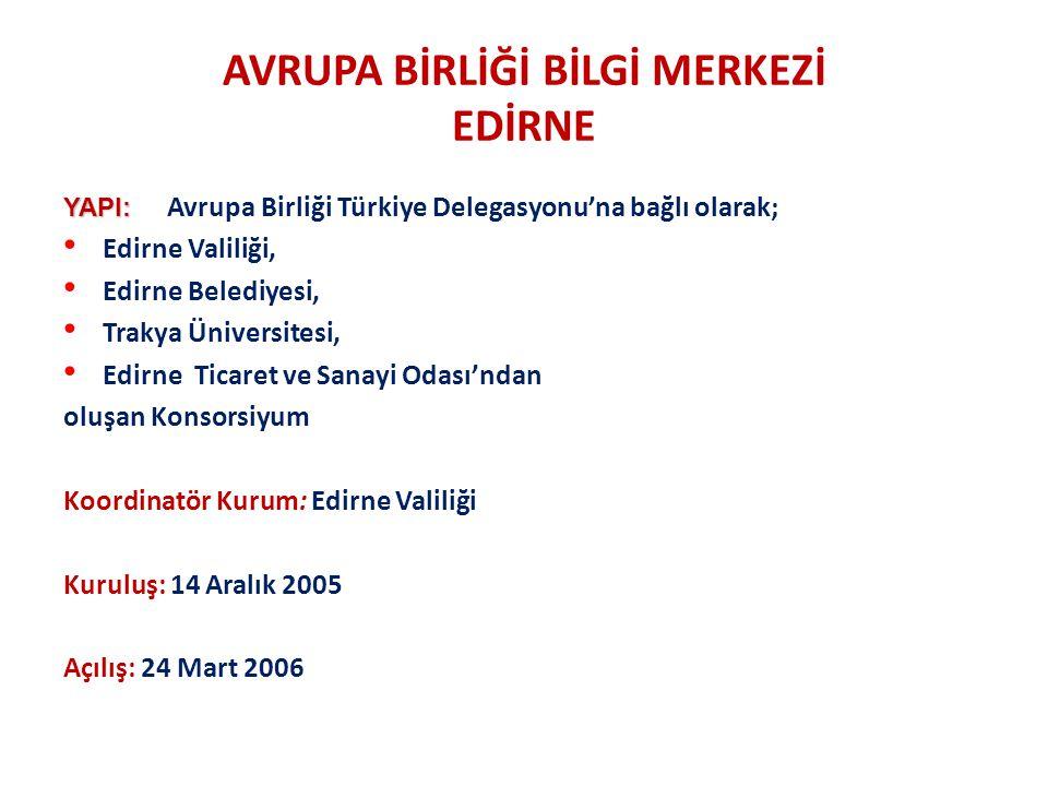 AVRUPA BİRLİĞİ BİLGİ MERKEZİ EDİRNE YAPI: YAPI: Avrupa Birliği Türkiye Delegasyonu'na bağlı olarak; Edirne Valiliği, Edirne Belediyesi, Trakya Üniversitesi, Edirne Ticaret ve Sanayi Odası'ndan oluşan Konsorsiyum Koordinatör Kurum: Edirne Valiliği Kuruluş: 14 Aralık 2005 Açılış: 24 Mart 2006