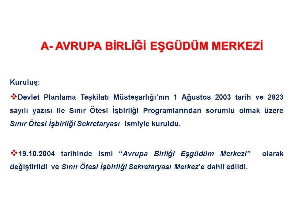 A- AVRUPA BİRLİĞİ EŞGÜDÜM MERKEZİ Kuruluş:  Devlet Planlama Teşkilatı Müsteşarlığı'nın 1 Ağustos 2003 tarih ve 2823 sayılı yazısı ile Sınır Ötesi İşb