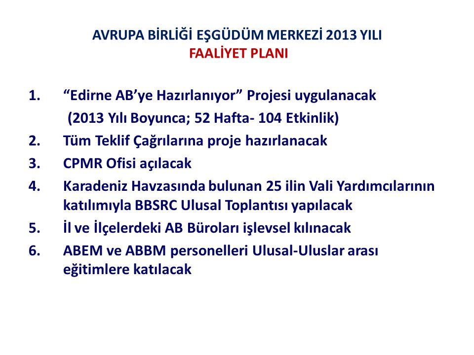 AVRUPA BİRLİĞİ EŞGÜDÜM MERKEZİ 2013 YILI FAALİYET PLANI 1. Edirne AB'ye Hazırlanıyor Projesi uygulanacak (2013 Yılı Boyunca; 52 Hafta- 104 Etkinlik) 2.Tüm Teklif Çağrılarına proje hazırlanacak 3.CPMR Ofisi açılacak 4.Karadeniz Havzasında bulunan 25 ilin Vali Yardımcılarının katılımıyla BBSRC Ulusal Toplantısı yapılacak 5.İl ve İlçelerdeki AB Büroları işlevsel kılınacak 6.ABEM ve ABBM personelleri Ulusal-Uluslar arası eğitimlere katılacak