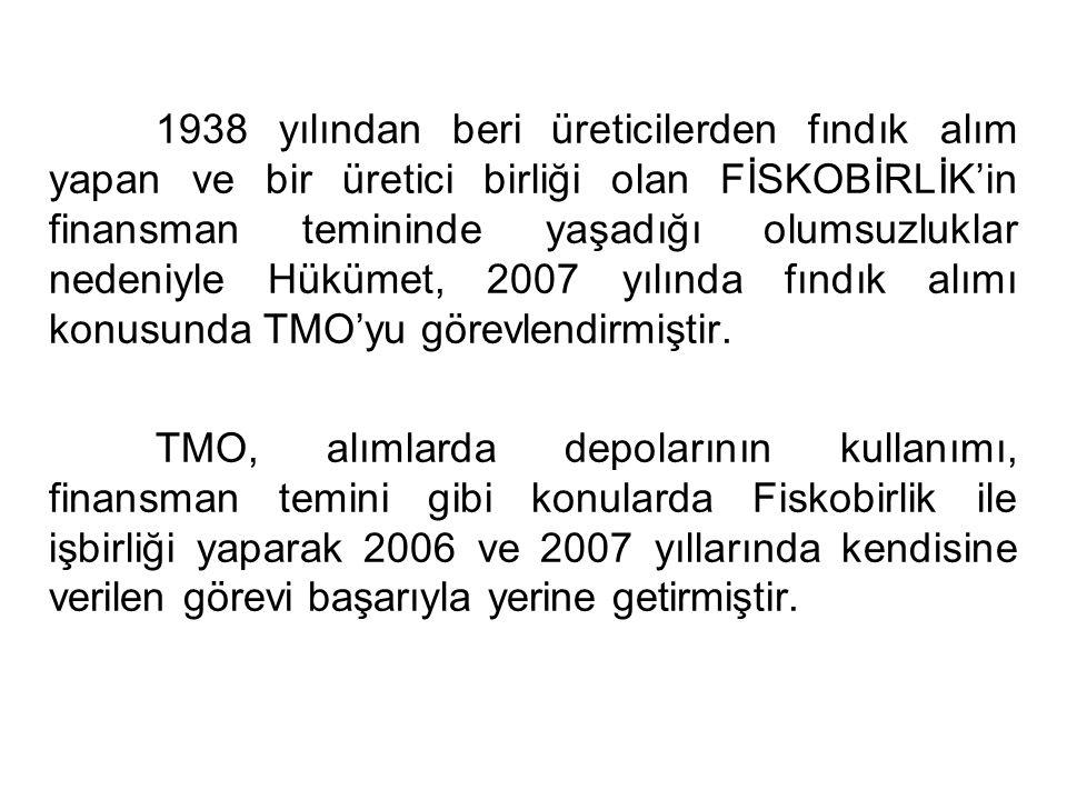 1938 yılından beri üreticilerden fındık alım yapan ve bir üretici birliği olan FİSKOBİRLİK'in finansman temininde yaşadığı olumsuzluklar nedeniyle Hük