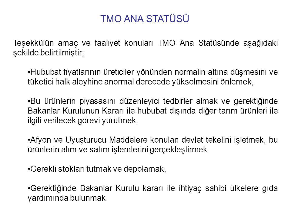 Teşekkülün amaç ve faaliyet konuları TMO Ana Statüsünde aşağıdaki şekilde belirtilmiştir; Hububat fiyatlarının üreticiler yönünden normalin altına düş