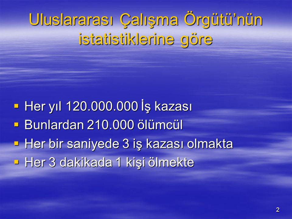 33 İŞ KAZASI SIKLIK HIZI  I.YÖNTEM: Bir takvim yılında çalışılan 1,000,000 iş saatine karşılık kaç kaza olduğu gösterir.