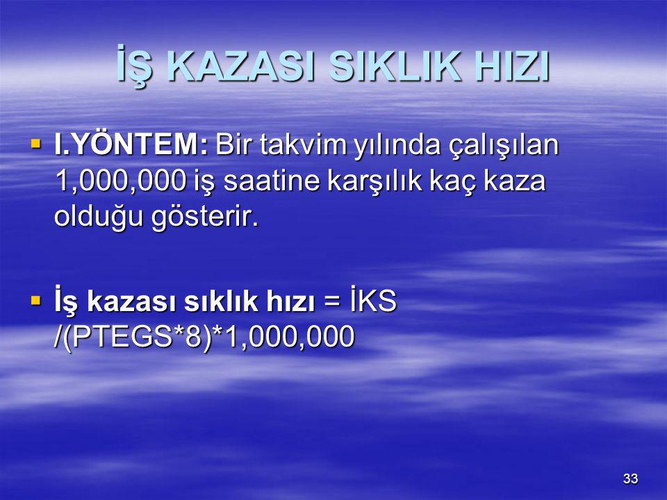 33 İŞ KAZASI SIKLIK HIZI  I.YÖNTEM: Bir takvim yılında çalışılan 1,000,000 iş saatine karşılık kaç kaza olduğu gösterir.  İş kazası sıklık hızı = İK