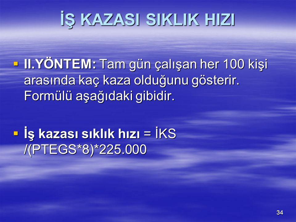 34 İŞ KAZASI SIKLIK HIZI  II.YÖNTEM: Tam gün çalışan her 100 kişi arasında kaç kaza olduğunu gösterir. Formülü aşağıdaki gibidir.  İş kazası sıklık