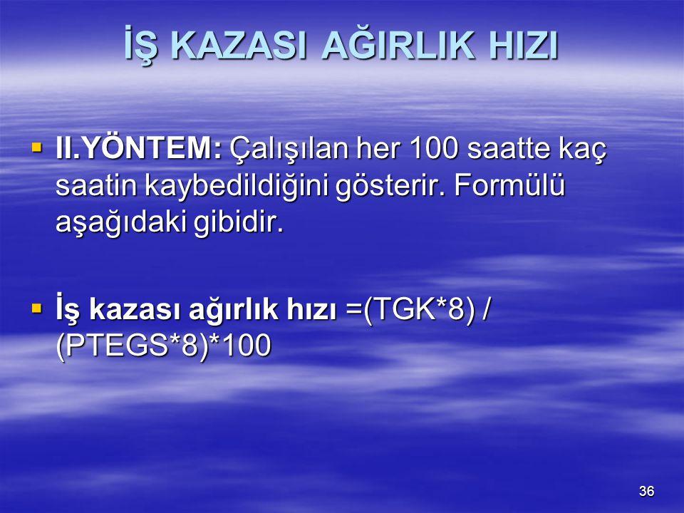 36 İŞ KAZASI AĞIRLIK HIZI  II.YÖNTEM: Çalışılan her 100 saatte kaç saatin kaybedildiğini gösterir. Formülü aşağıdaki gibidir.  İş kazası ağırlık hız
