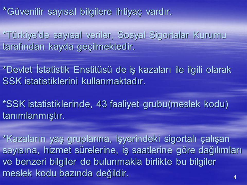 4 * Güvenilir sayısal bilgilere ihtiyaç vardır. *Türkiye'de sayısal veriler, Sosyal Sigortalar Kurumu tarafından kayda geçilmektedir. *Devlet İstatist
