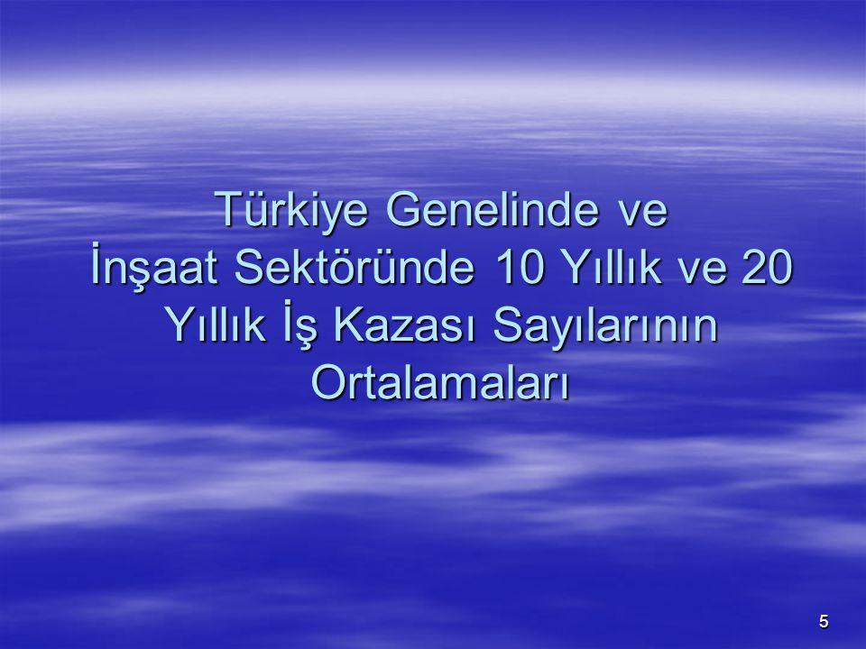 5 Türkiye Genelinde ve İnşaat Sektöründe 10 Yıllık ve 20 Yıllık İş Kazası Sayılarının Ortalamaları