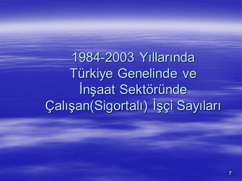7 1984-2003 Yıllarında Türkiye Genelinde ve İnşaat Sektöründe Çalışan(Sigortalı) İşçi Sayıları
