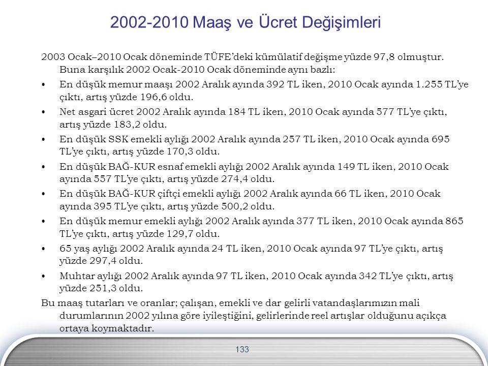 133 2002-2010 Maaş ve Ücret Değişimleri 2003 Ocak–2010 Ocak döneminde TÜFE'deki kümülatif değişme yüzde 97,8 olmuştur. Buna karşılık 2002 Ocak-2010 Oc