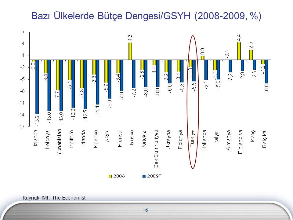 16 Bazı Ülkelerde Bütçe Dengesi/GSYH (2008-2009, %) Kaynak: IMF, The Economist
