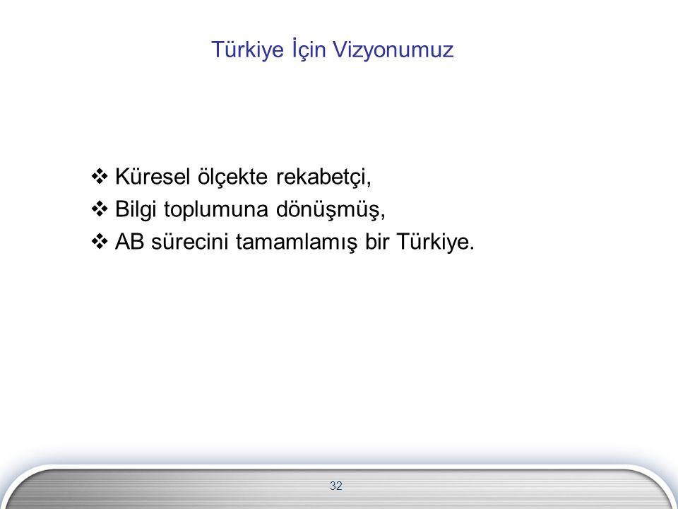 32 Türkiye İçin Vizyonumuz  Küresel ölçekte rekabetçi,  Bilgi toplumuna dönüşmüş,  AB sürecini tamamlamış bir Türkiye.
