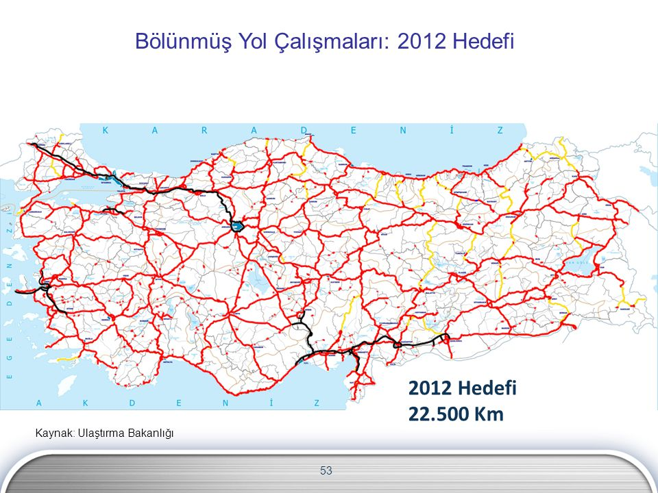 53 2002 Yılı Sonu 6.101 Km 01.12.2009 17.258 Km 2012 Hedefi 22.500 Km Bölünmüş Yol Çalışmaları: 2012 Hedefi Kaynak: Ulaştırma Bakanlığı