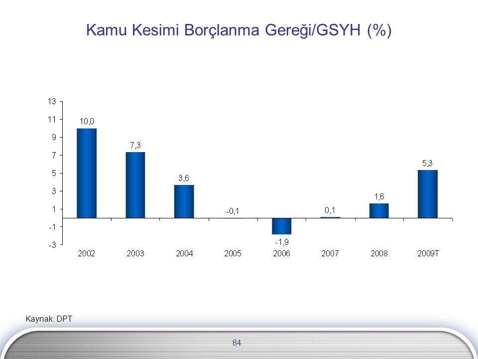84 Kamu Kesimi Borçlanma Gereği/GSYH (%) Kaynak: DPT