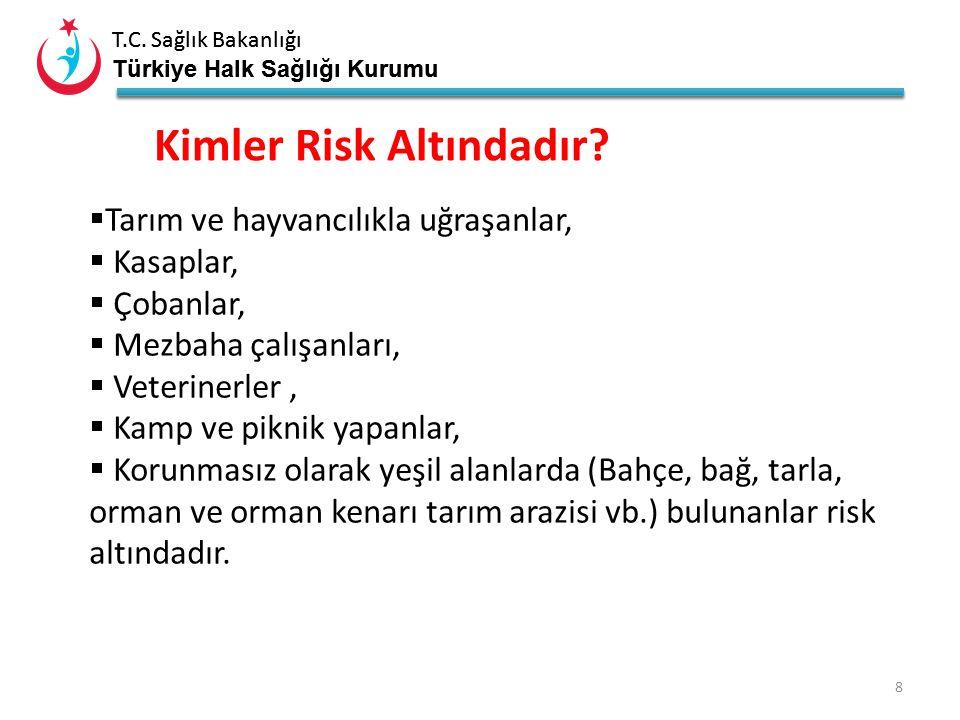 T.C. Sağlık Bakanlığı Türkiye Halk Sağlığı Kurumu T.C.