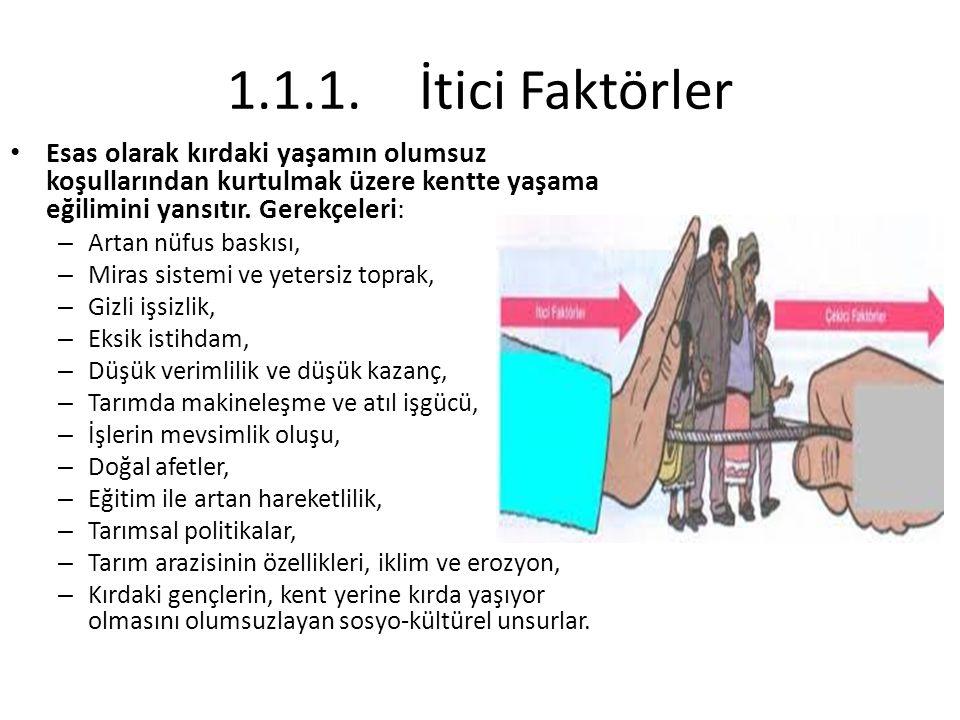 1.1.1.İtici Faktörler Kırdan kente yönelmeyi sağlayan itici faktörler içinde tarımda yeni teknik ve teknolojilerin uygulanması temel faktör niteliği taşır.