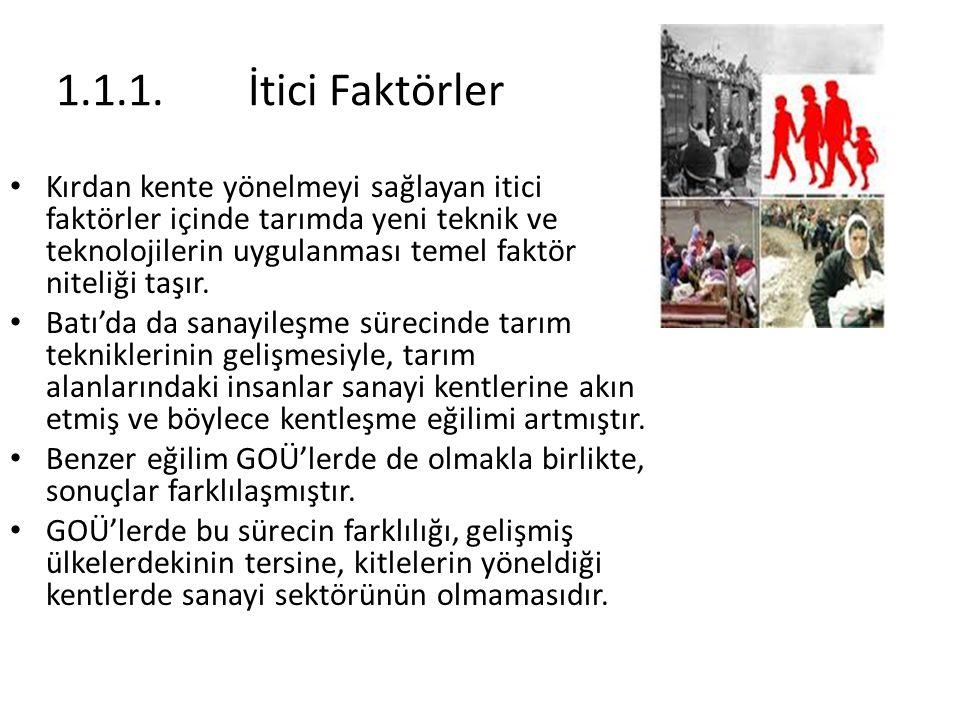 1.1.1.İtici Faktörler Kırdan kente yönelmeyi sağlayan itici faktörler içinde tarımda yeni teknik ve teknolojilerin uygulanması temel faktör niteliği t