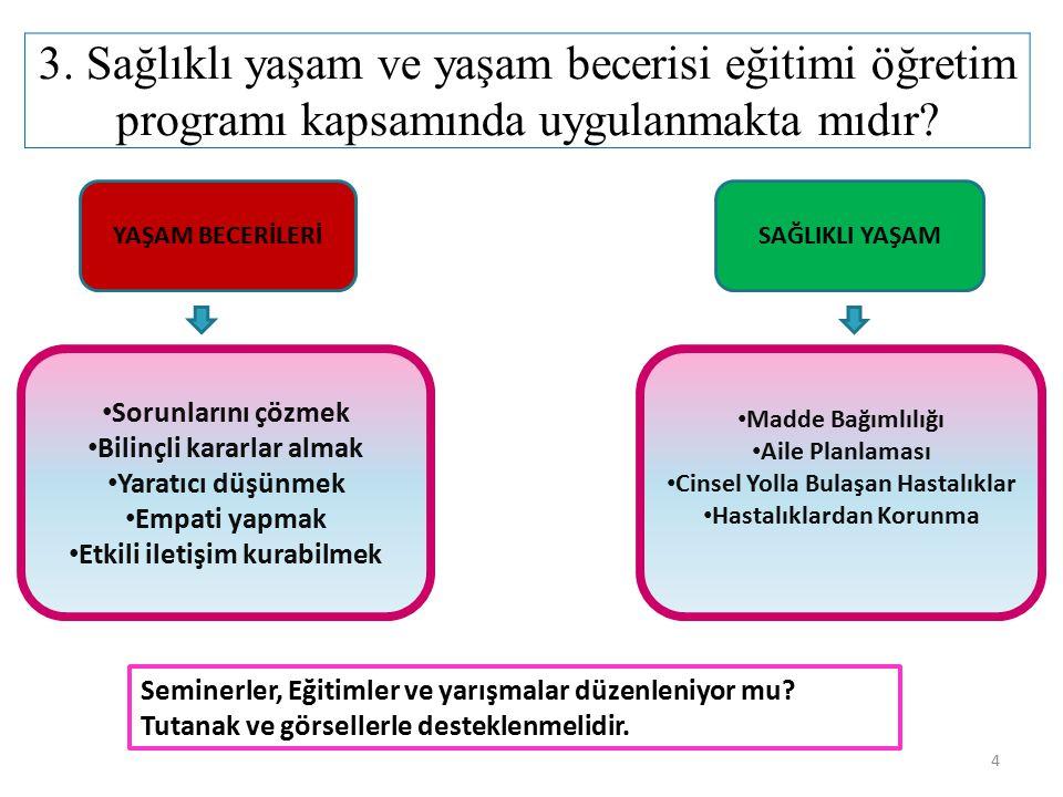 4 3. Sağlıklı yaşam ve yaşam becerisi eğitimi öğretim programı kapsamında uygulanmakta mıdır? YAŞAM BECERİLERİSAĞLIKLI YAŞAM Sorunlarını çözmek Bilinç