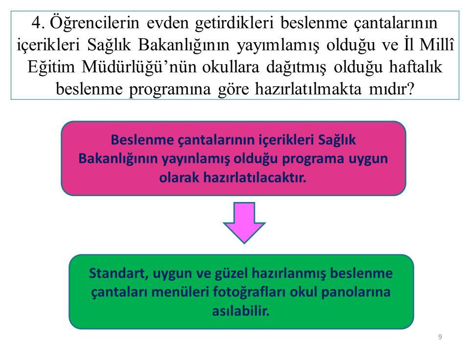 30 D.YAZILI BİR 'BESLENME DOSTU OKUL' POLİTİKASI VARLIĞI 1.