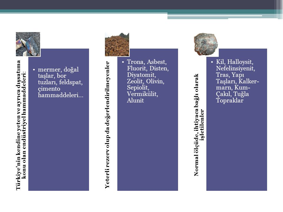 Türkiye'nin kendine yeten ve ayrıca dışsatıma konu olan endüstriyel hammaddeleri: mermer, doğal taşlar, bor tuzları, feldspat, çimento hammaddeleri… Y