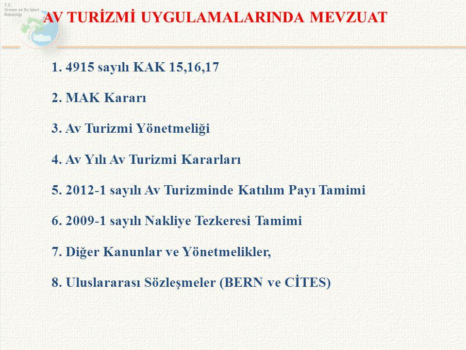 AV TURİZMİ UYGULAMALARINDA MEVZUAT 1. 4915 sayılı KAK 15,16,17 2. MAK Kararı 3. Av Turizmi Yönetmeliği 4. Av Yılı Av Turizmi Kararları 5. 2012-1 sayıl