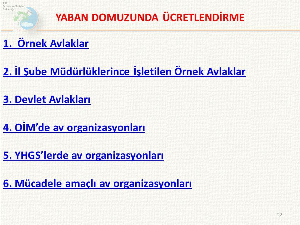 1. Örnek Avlaklar 2. İl Şube Müdürlüklerince İşletilen Örnek Avlaklar 3. Devlet Avlakları 4. OİM'de av organizasyonları 5. YHGS'lerde av organizasyonl