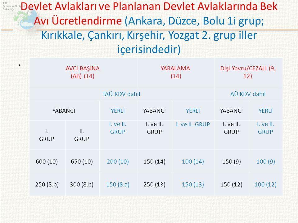 Devlet Avlakları ve Planlanan Devlet Avlaklarında Bek Avı Ücretlendirme (Ankara, Düzce, Bolu 1i grup; Kırıkkale, Çankırı, Kırşehir, Yozgat 2. grup ill