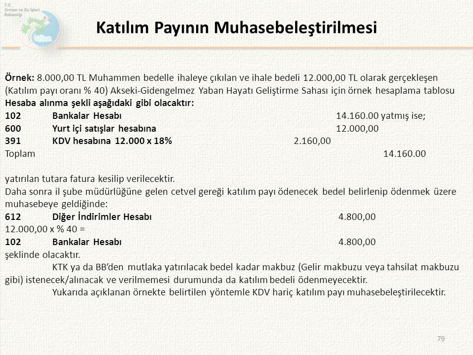 Örnek: 8.000,00 TL Muhammen bedelle ihaleye çıkılan ve ihale bedeli 12.000,00 TL olarak gerçekleşen (Katılım payı oranı % 40) Akseki-Gidengelmez Yaban