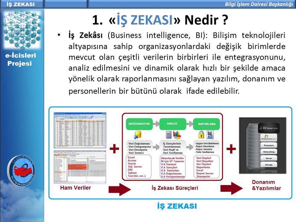 e-İcisleri Projesi 2.«İŞ ZEKASI»'nın Bileşenleri Veri Kaynakları Veri Hazırlama Veri Depolama Veri Analizi Uygulama Veritabanları ERP Veritabanları Diğer Departmanlara Ait Veritabanları Veri Çıkartma Veri Dönüştürme Veri Yükleme Veri Filtreleme Veri Temizleme Zaman Ayarlama Veri Ambarı Veri Ambarına Ulaşım Katmanı OLAP Küpleri (Çok Boyutlu Canlı Analitik İşlemler) Ön Hafızadan Ulaşılan Veriler Portal Siteleri Veri Madenciliği Raporlama - Tablix Gösteri - Drill Gösteri - Görsel Grafik Grafikler - Statik - Amaca Özel - Dinamik Göstergeler - Hibrit - Bağlantılı - Araştırma Veri Sunumu