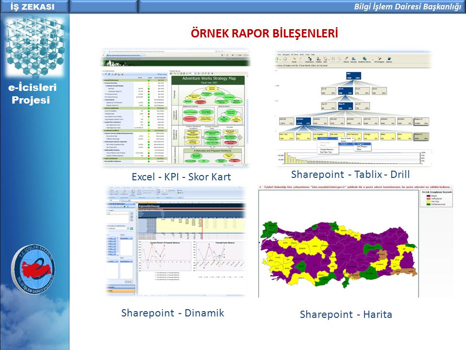 ÖRNEK RAPOR BİLEŞENLERİ Excel - KPI - Skor Kart Sharepoint - Tablix - Drill Sharepoint - Dinamik Sharepoint - Harita e-İcisleri Projesi